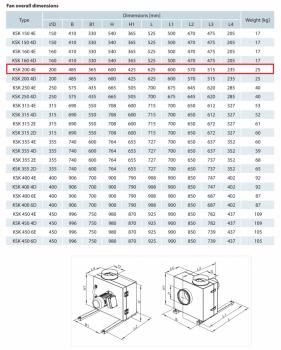 Ventilátor KSK 200 rozměry